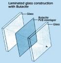 Триплекс в боковых стеклах. Преимущества и недостатки